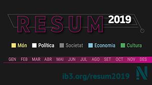 IB3 resum 2019